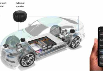 No Silent Electric Vehicles | Sound For Electric Vehicles